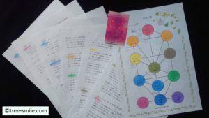 生命の樹 セフィロトの樹 treeoflife treeofsmile 生命の樹レポート 生命の樹カウンセリング