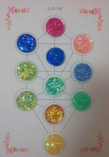 生命の樹 セフィロトの樹 treeoflife treeofsmile 生命の樹カウンセリング Tree of Life Counseling 七夕 生命の樹リーディング カラーリーディング