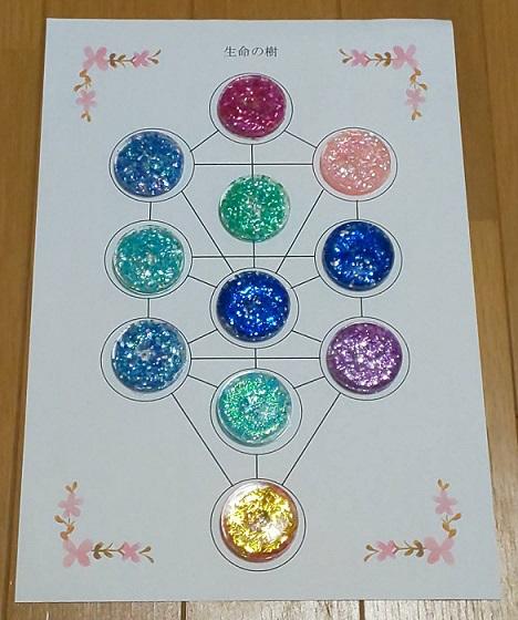 生命の樹 セフィロトの樹 treeoflife treeofsmile 生命の樹カウンセリング Tree of Life Counseling 生命の樹リーディング